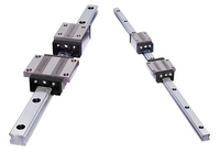 thomson profile rail guides series 400 840x580